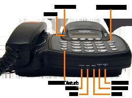 Voyants lumineux du téléphoneUniden UIP1869V