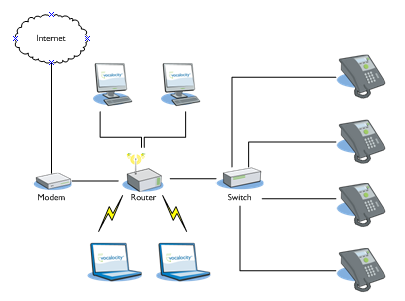networkingguidelines ss ideal1 vonage essentials answer networking guidelines network switch diagram at reclaimingppi.co